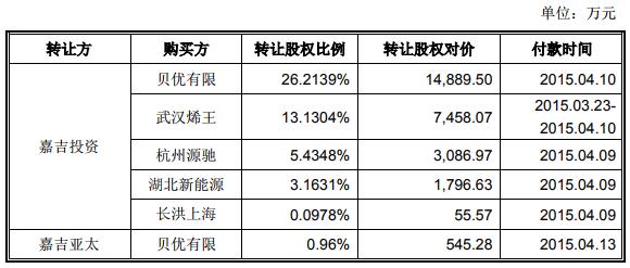 申搏suncity,太原万科蓝山怎么样 太原万科蓝山是哪个开发商