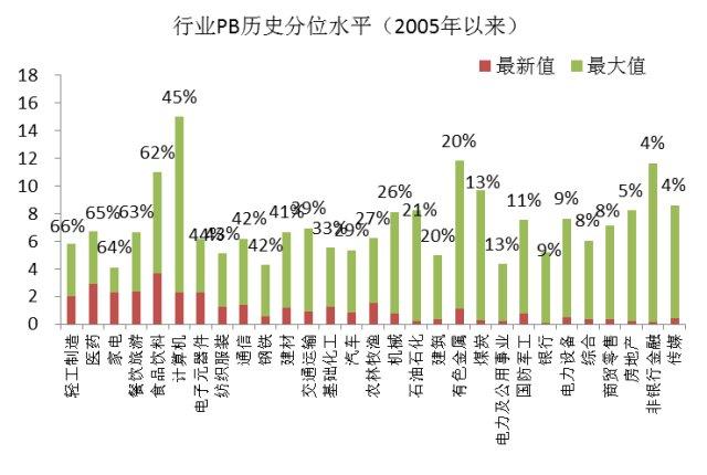 九泰基金:市场不确定性因素仍存 关注消费金融领域