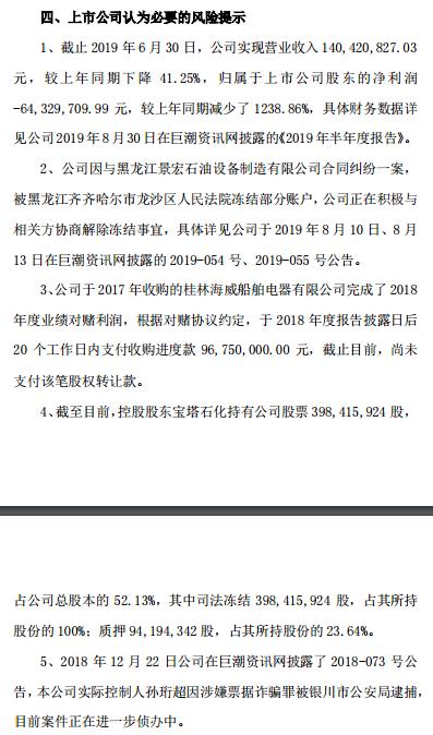 医疗创业好项目_宝塔实业六连板提风险 华泰荣超净卖出逾百万元