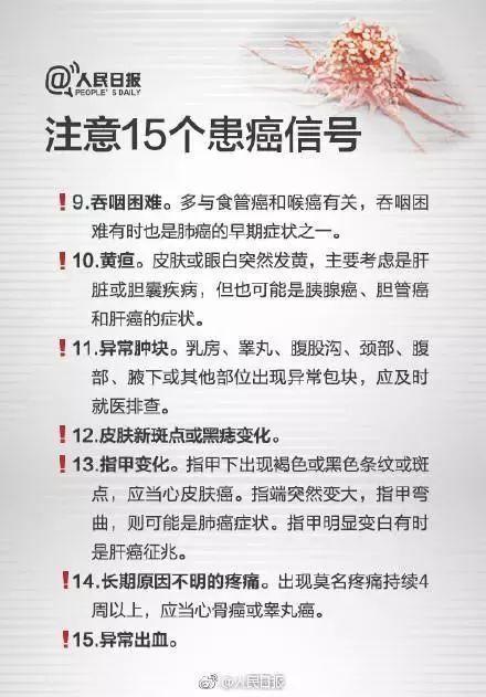 图片来源:@人民日报微博