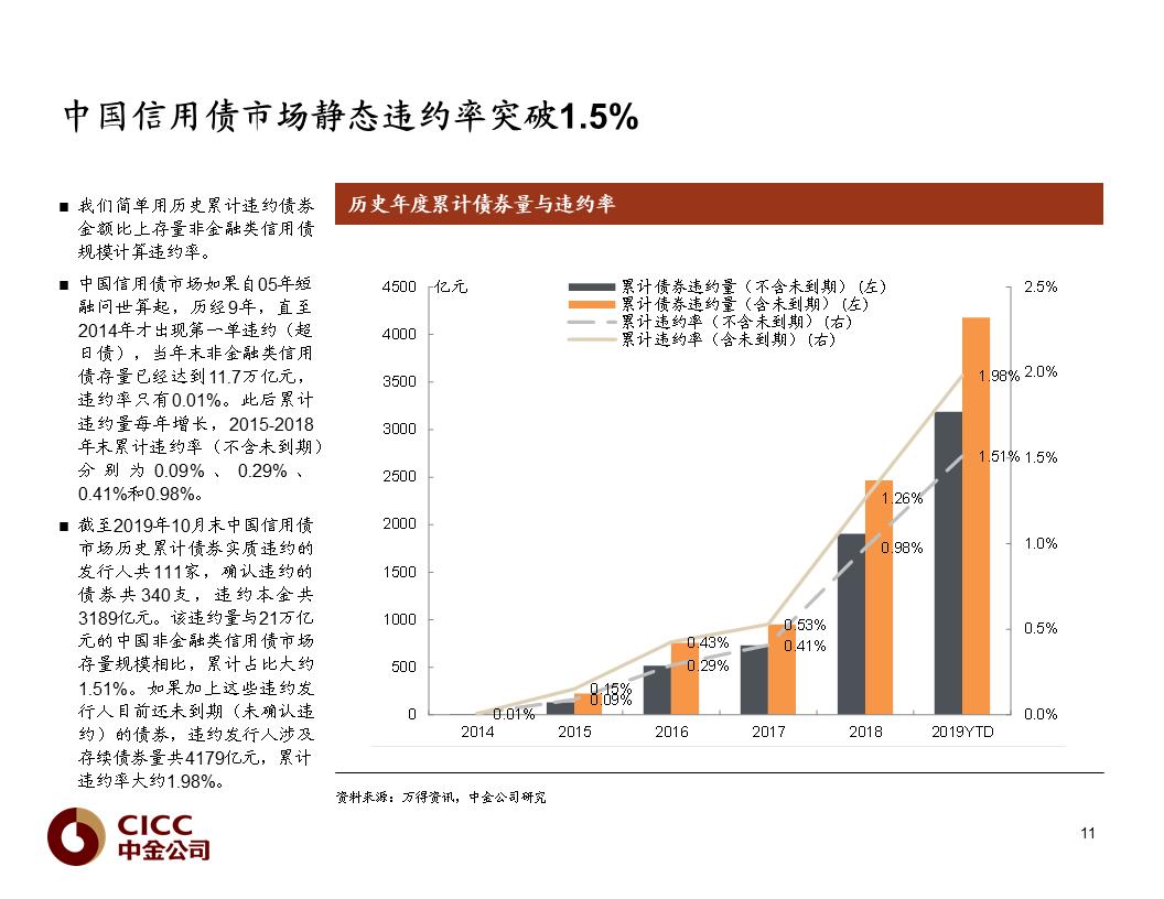 国都娱乐场官网注册 股海导航 6月5日沪深股市公告提示