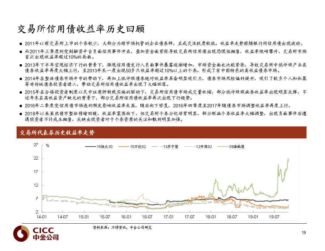 「凤凰平台不给」潘虹:2018年、2019年铜冶炼产能激增