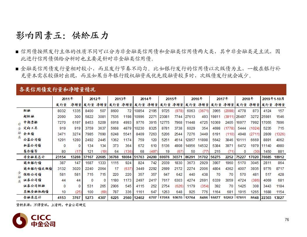 「博彩咨询论坛」景顺长城基金武岩竹:走进量化投资的世界
