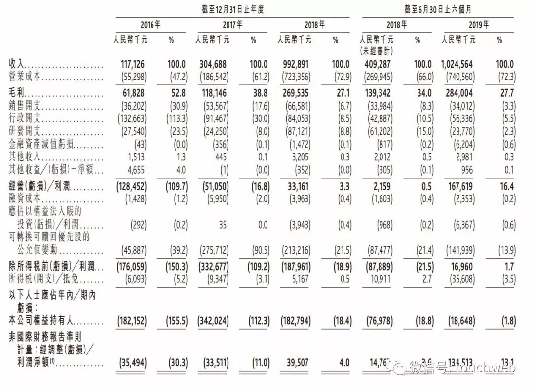 m88官方网站·跆拳道——中国公开赛:谭景文获男子74公斤级冠军