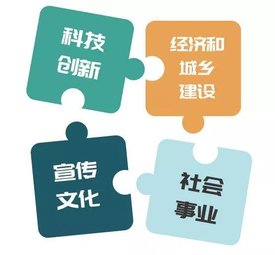 重磅!上海职称制度大改革来了!惠及近300万人,打破了传统的制约