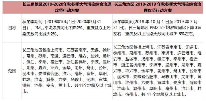 买亿乐彩那个挣钱|仁和全新商业力作将于11月23日亮相城南 内部多图曝光