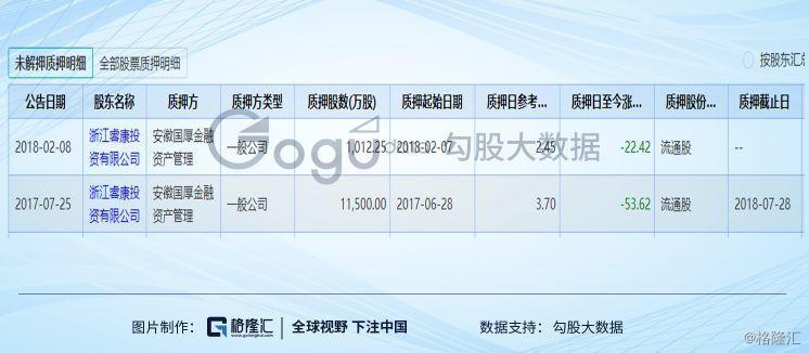 万博体育最新下载,4只战略配售基金披露4季报 揭为何参与中国人保?