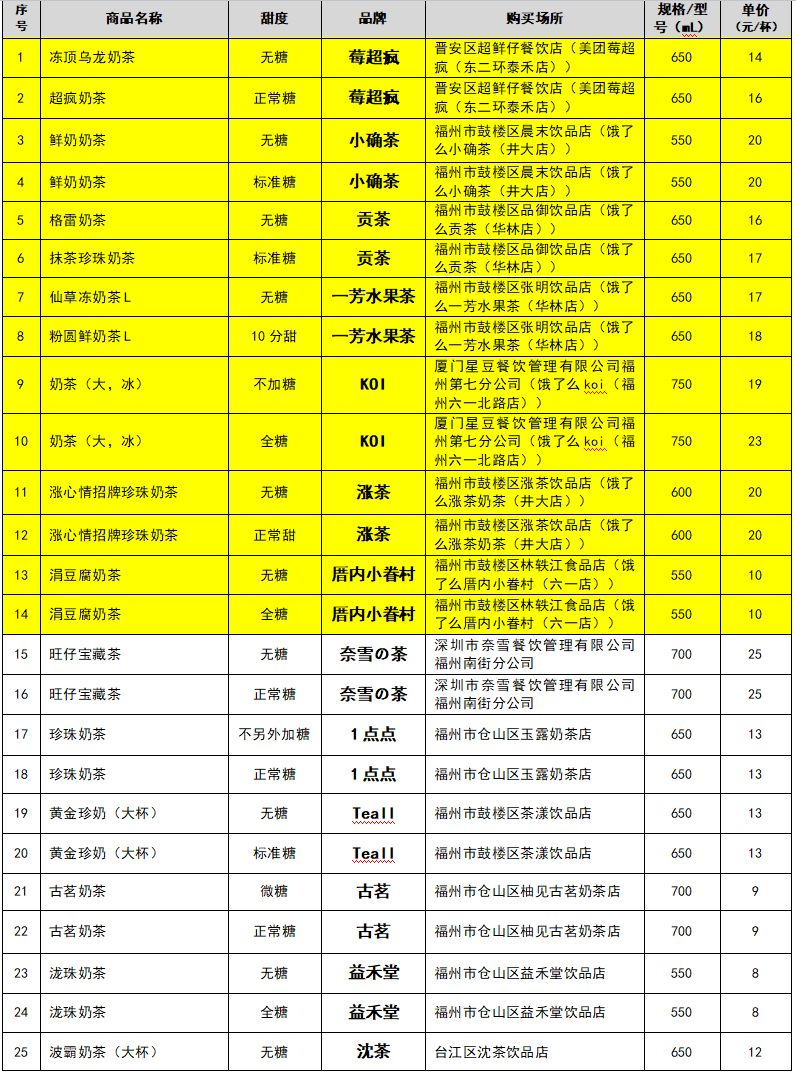永利彩下载,美媒:朝鲜新型导弹潜艇近期或将下水