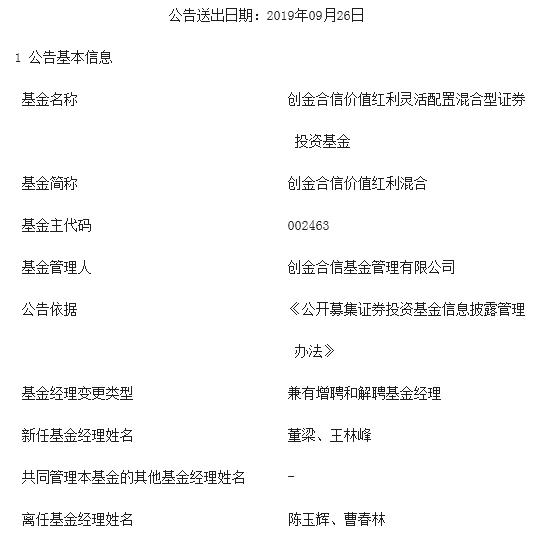 创金合信四基金变更经理 老将陈玉辉不再管理公募