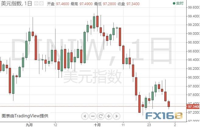 乐9平台官网_专访纳斯达克:更关注科技股的合理定价