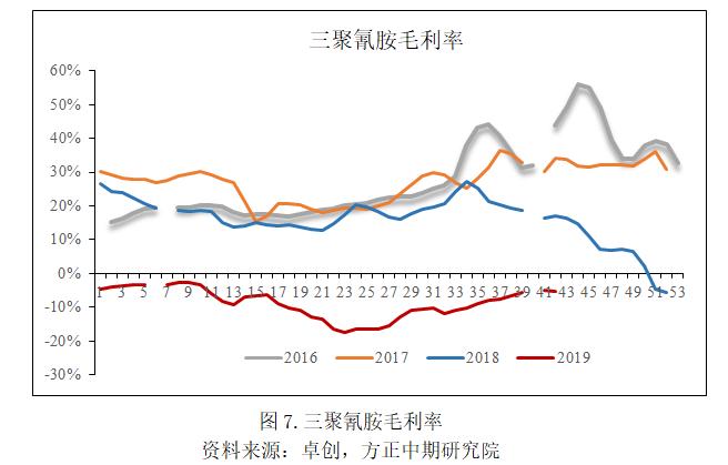 太阳城亚洲国际官网,日本车企赚钱能力远超美德