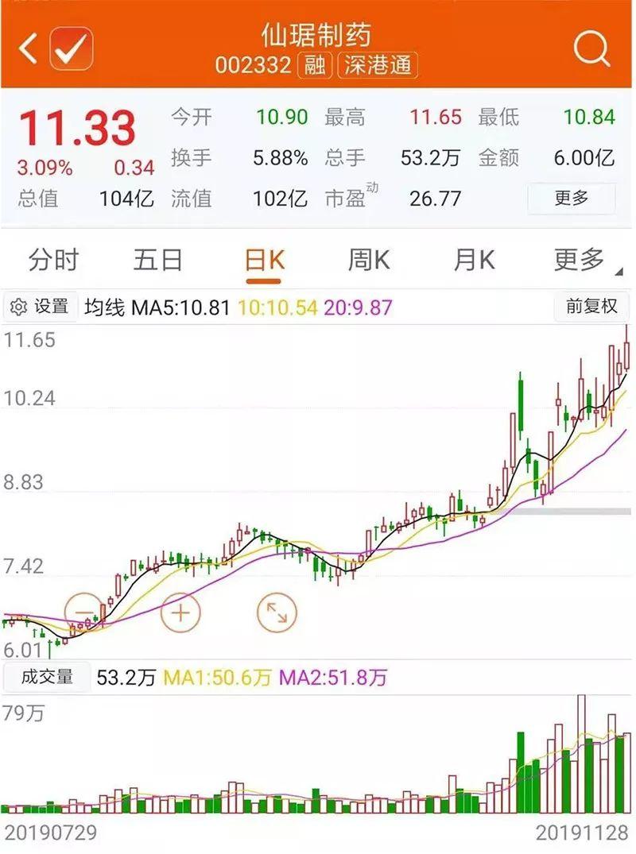 「bbin余额如何转换掉」12月去日本旅行,发现牛奶112日元、水80日元,这样的物价高吗?