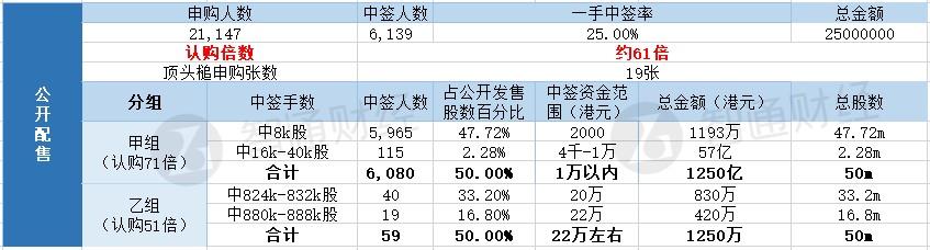 万博是不是坑,湾区一周楼事:南沙发布国际金融岛发展措施,广州网签3394套排名第三(10.14-10.20)