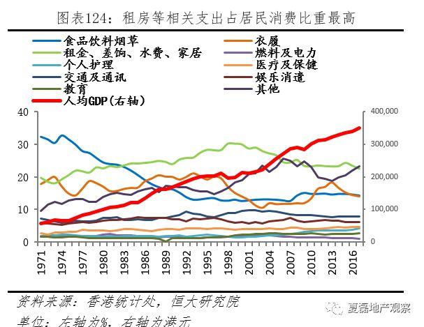 荆州gdp房子占多少_房产占总GDP的百分比是多少