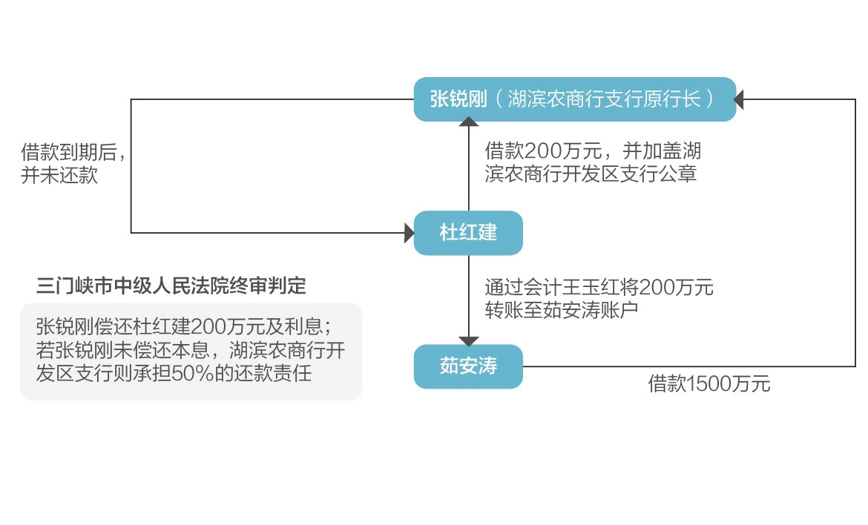大唐娱乐国际平台,丰惠镇全力推进农村人居环境整治工作