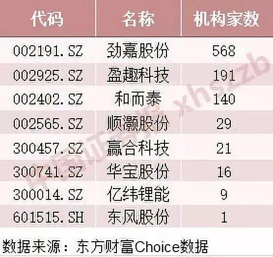 龙8国际邀请码 - 阿里巴巴首日招股获得40亿孖展认购