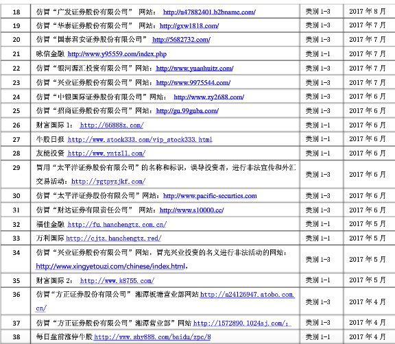 ✦三是中国保险业协会发布十大风险案例