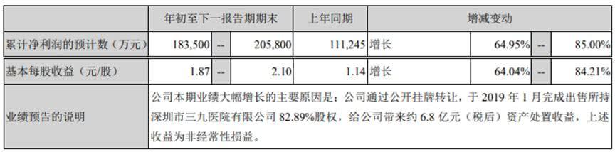 888真人娱乐官网下载,「聚变」未来10年产业或出现大面积裁员,你准备好了吗?