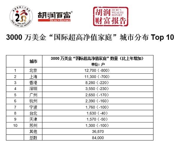 """多娱乐场线送38元官网_""""国庆""""假期即将来临,市南交警发布出行攻略"""
