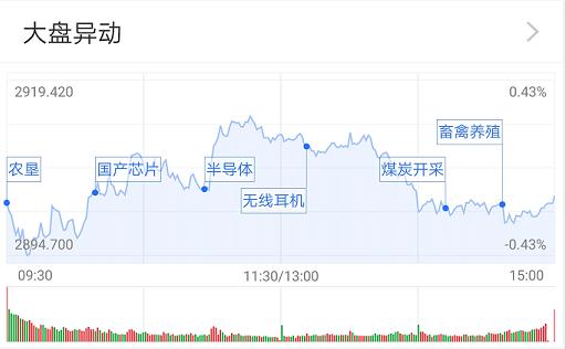 「亚游凯发送68元」9月百城住宅均价涨势继续放缓,山东6市环比下降