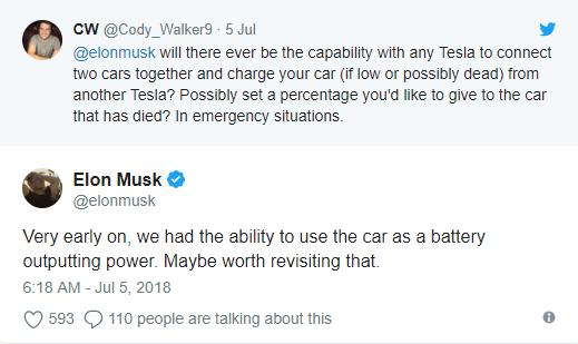 马斯克重提V2G技术 电池进步及成本下降或推动该技术的应用