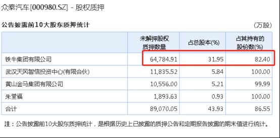 云项娱乐1.60 - 温氏股份上半年净利同比翻倍 扩产增量成效显著
