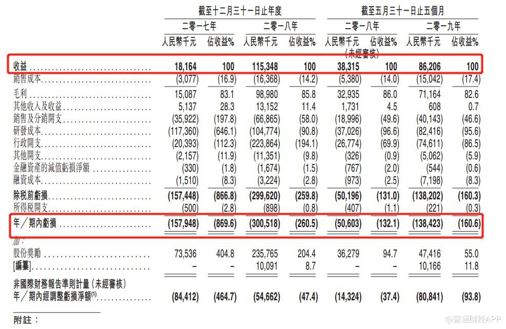 九游游戏客户端下载 - A股10月开门红!半日市值增加6048亿元 北向资金抢筹A股