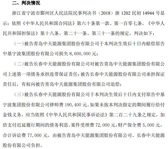 被要求赔付879.04万元后,ST中天仍涉及1亿元诉讼案