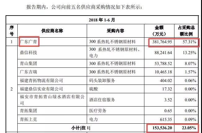 金木棉手机app_发改委能源局推进电力安全生产领域改革发展