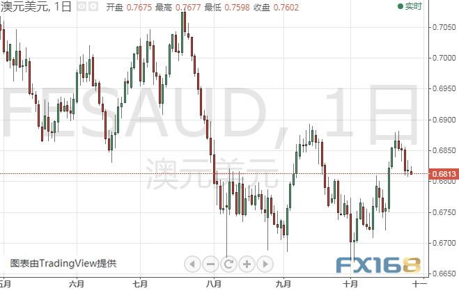 1元首存·最前线 | 平安壹账通传11月登美股,80亿美元独角兽IPO没遇好时机