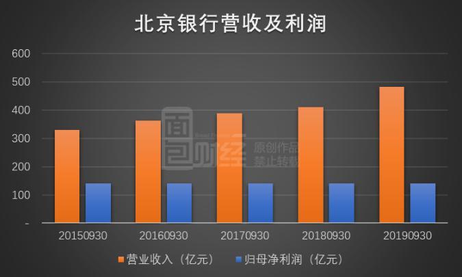 传奇私服赌博压大小,图片版权列入今年规范重点,上海市版权局已约谈东方IC等5家重点企业