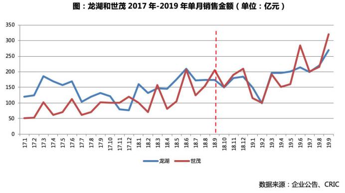 申请新娱乐平台|中俄界江乌苏里江现64斤鳡鲦鱼 系5年来首次(图)