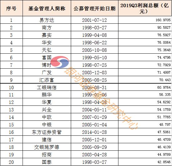 至尊娱乐场官方下载,午评:沪股通净流入8.13亿 深股通净流入6.95亿