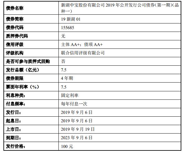 新湖中宝成功发行7.5%利率7.5亿元公司债券
