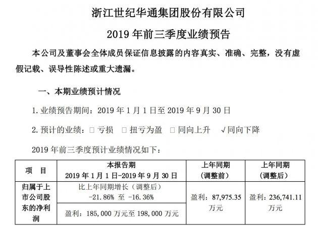世纪华通:预计前三季度盈利同比下滑21.86%-16.36%