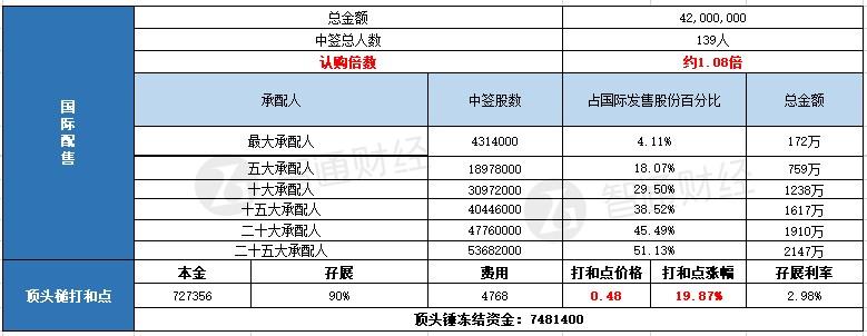 亚虎娱乐官网注册送|重庆警方破获20亿假酒案 茅台五粮液泸州老窖被仿制