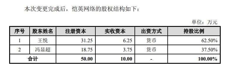 曙光娱乐场手机版_京沪高铁有多富?每天狂赚3500万,基层员工年薪28万
