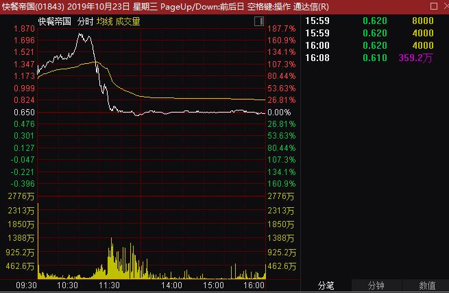 「庄闲对打刷流水」歌礼制药赴港IPO 有望成港股新规后生物科技第一股
