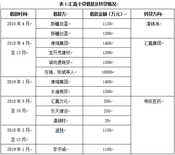 http://www.axxxc.com/kejishuma/951982.html