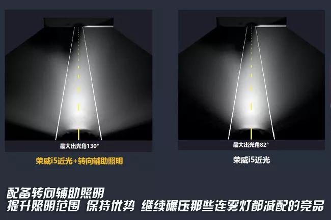 荣威i5细节篇 从灯光到座椅诠释技术与舒适