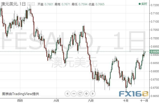王朝娱乐平台_帮助中心·20只A股筹码大换手(11月25日)