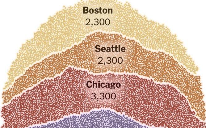 美媒:新冠病毒可能早已在美国大城市蔓延图片