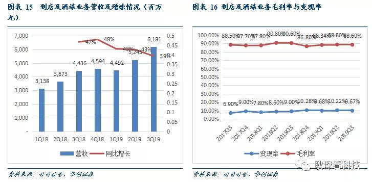 新万博官网开户·云锋金融李婷:香港投资人现实 不是看10年后你什么样