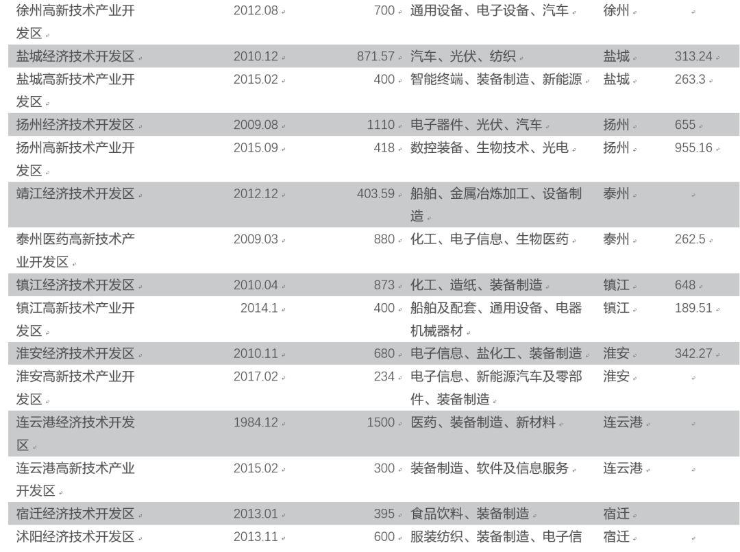 搜索澳门金沙赌城网址·我国2/3国土气温或创新低,上海今起3天最低温仅个位数,选秋裤技巧了解下