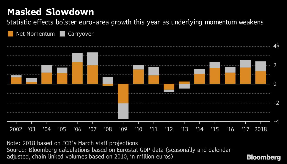 消息称欧洲央行计划11月前重启购债计划