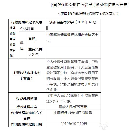 邮储银行余杭区支行被罚75万 挪用贷款购房这么大事行长宋健不知情?