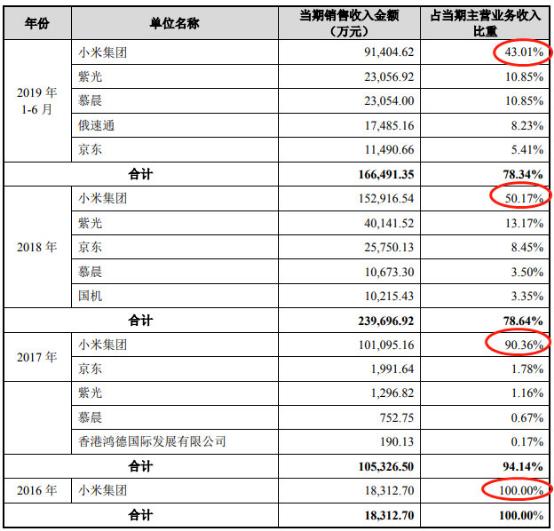 分分钟彩组六 - 揭阳潮汕机场春运新增航班1600班次,将新开多个国内国际航点
