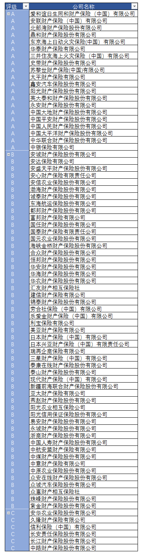 608mg册送彩金|姚惠源:国家粮食安全保障正在向更高水平迈进