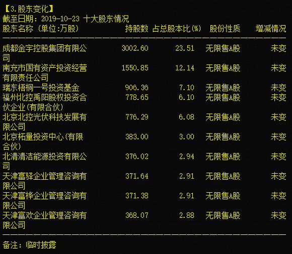 北京pk10微信投注图片 - 短融券发行大提速 金融债发行规模达345亿元