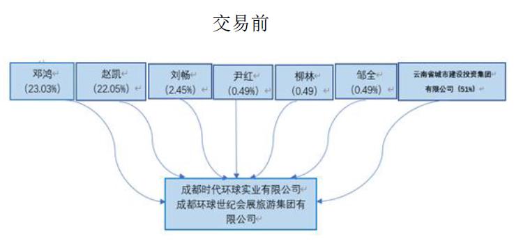 ued最新网址·佛山一环西拓北环段开通 串起三水五大产业载体